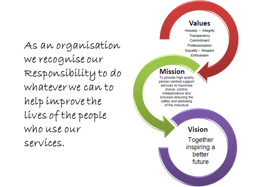 Vales-Mission-and-Vision